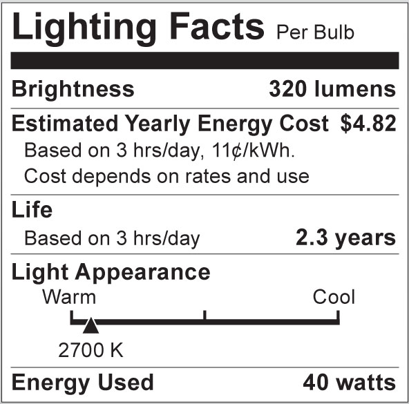 S3671 Lighting Fact Label