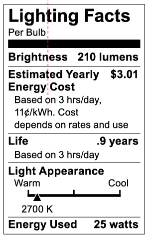S3700 Lighting Fact Label