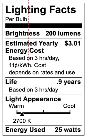 S3701 Lighting Fact Label