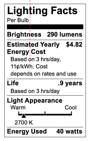 S3703 Lighting Fact Label