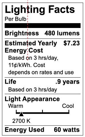 S3705 Lighting Fact Label