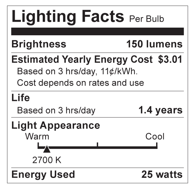 S3737 Lighting Fact Label