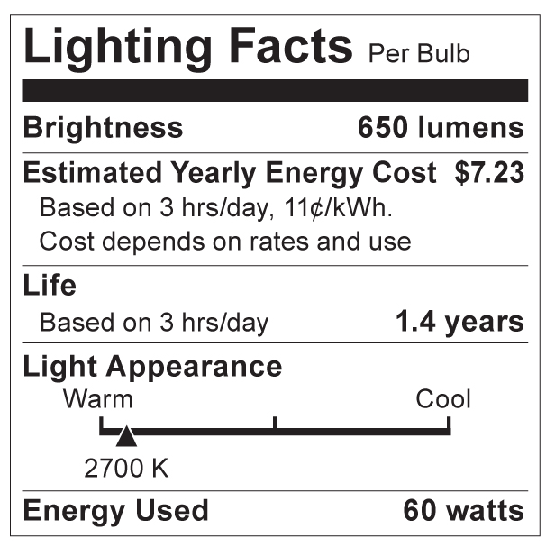S3793 Lighting Fact Label