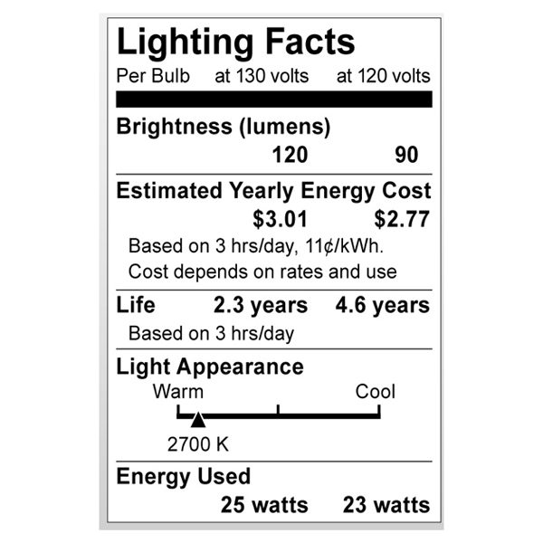 S3815 Lighting Fact Label