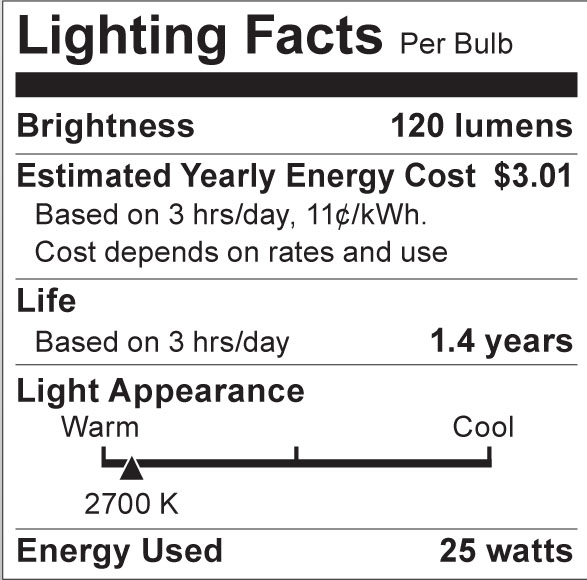 S3827 Lighting Fact Label