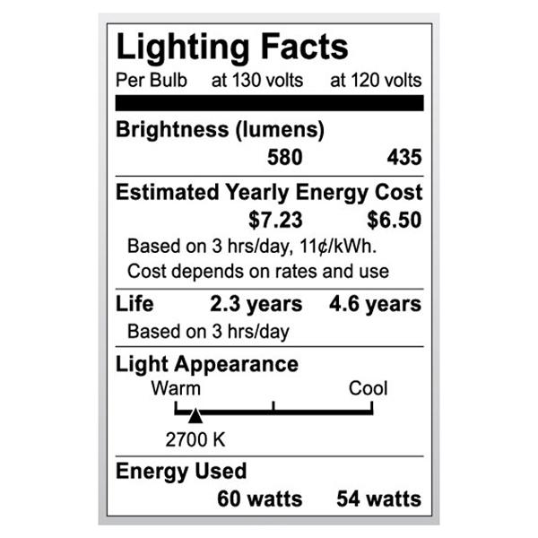 S3870 Lighting Fact Label