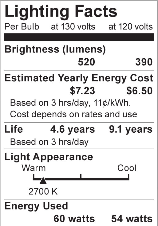 S3927 Lighting Fact Label