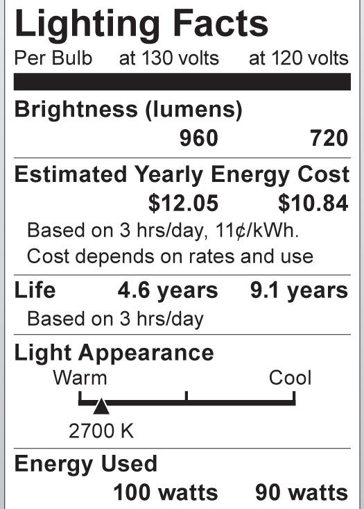 S3929 Lighting Fact Label