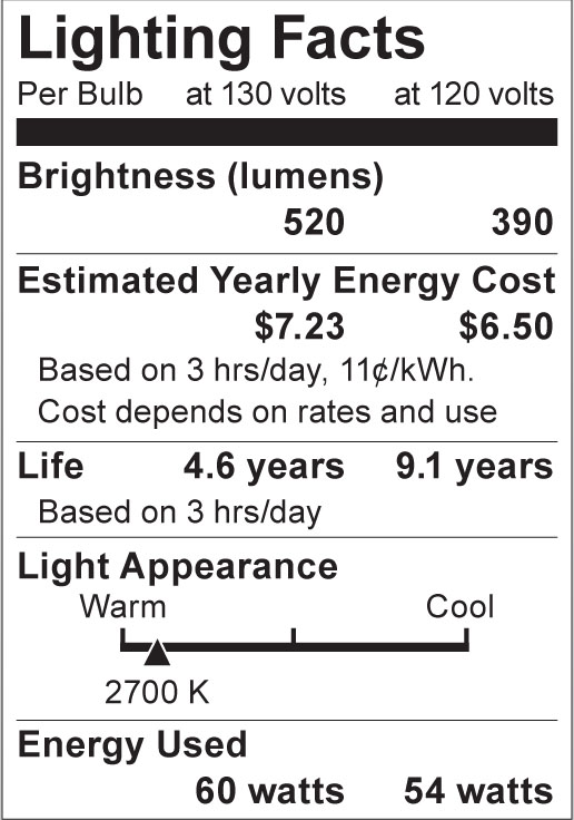 S3930 Lighting Fact Label