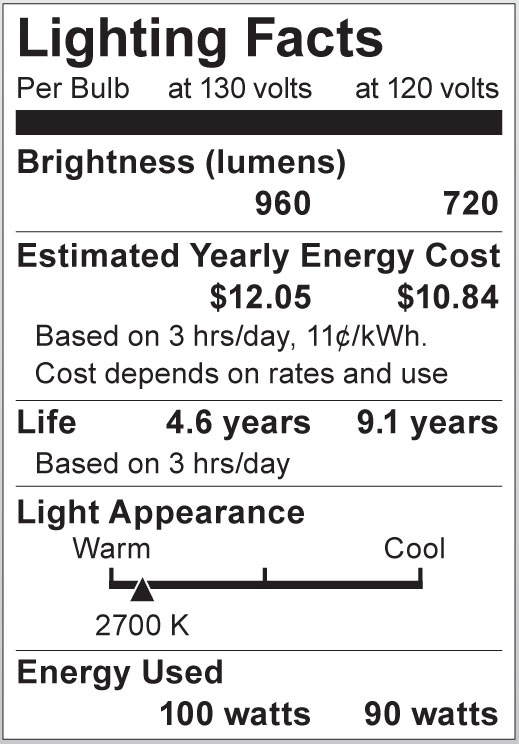 S3932 Lighting Fact Label