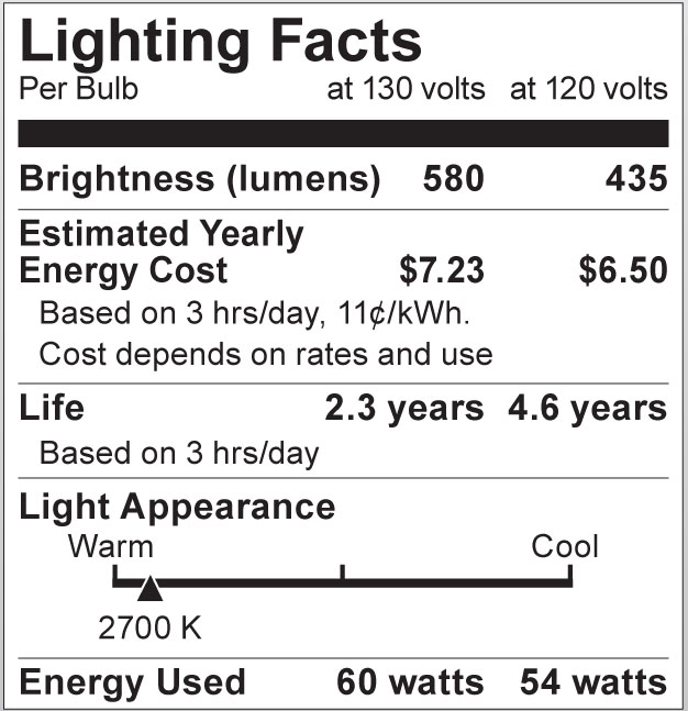 S3942 Lighting Fact Label