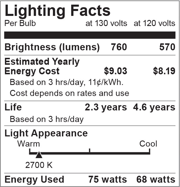 S3943 Lighting Fact Label