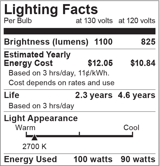 S3944 Lighting Fact Label