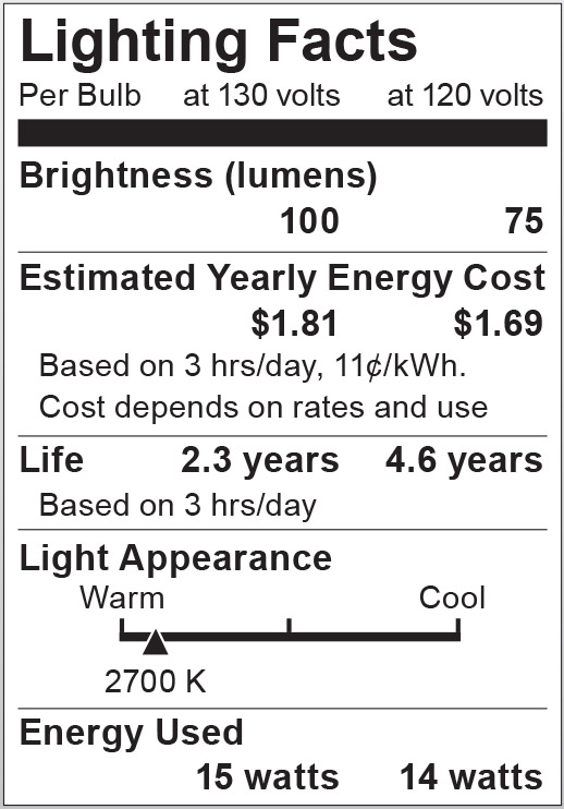 S3948 Lighting Fact Label