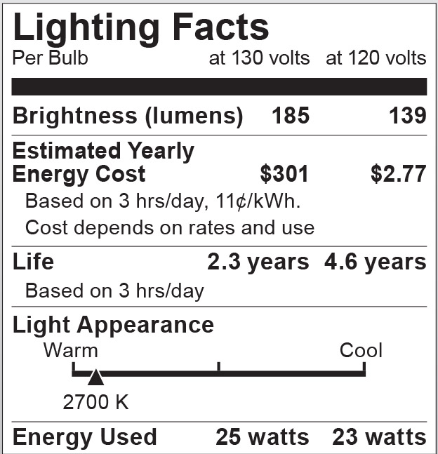 S3950 Lighting Fact Label