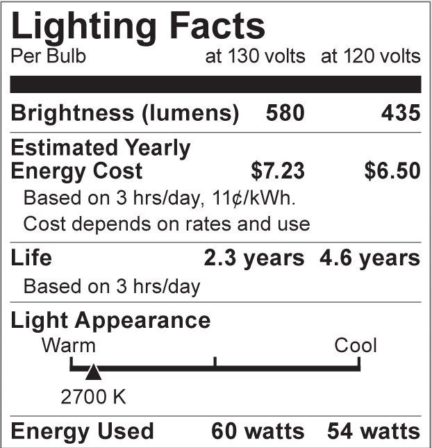 S3952 Lighting Fact Label
