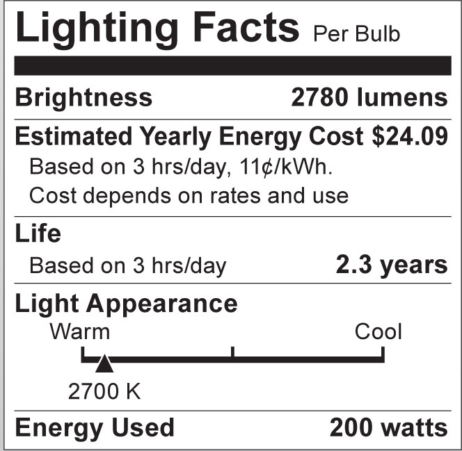 S3957 Lighting Fact Label