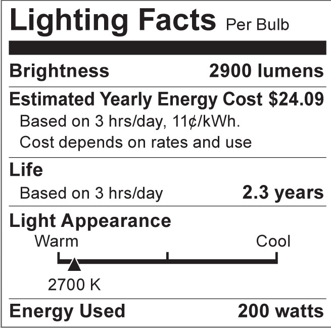 S3958 Lighting Fact Label