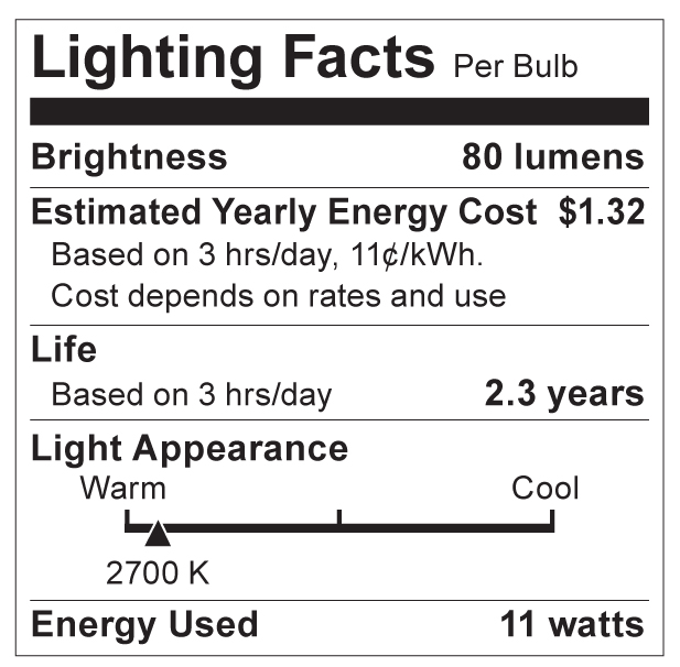 S3965 Lighting Fact Label