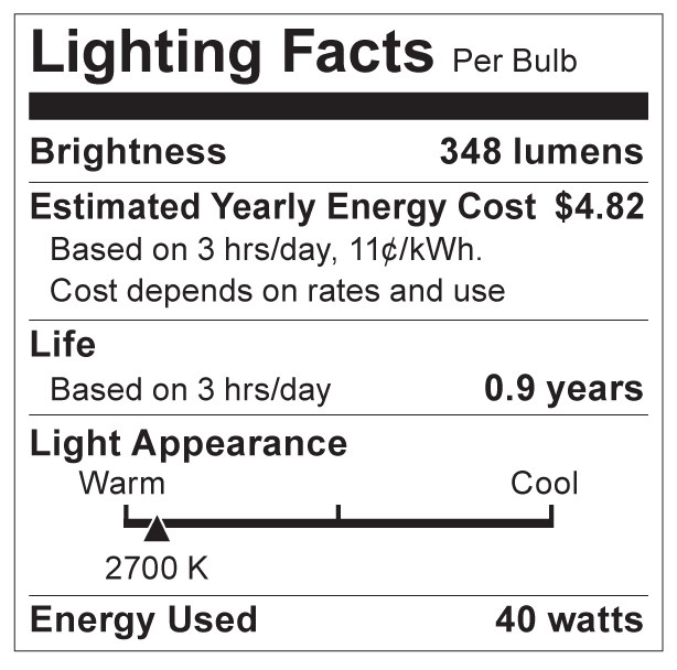 S3968 Lighting Fact Label