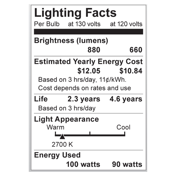 S3971 Lighting Fact Label