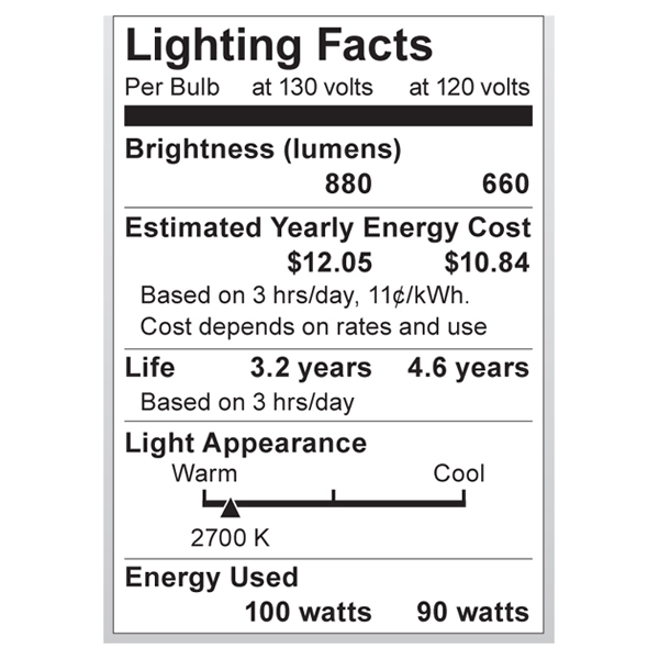 S3973 Lighting Fact Label