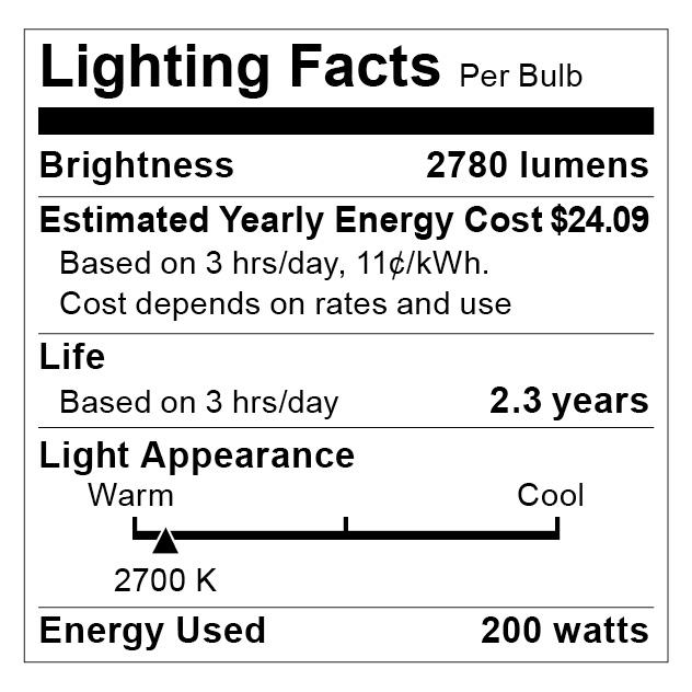 S3982 Lighting Fact Label