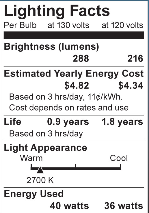 S4010 Lighting Fact Label