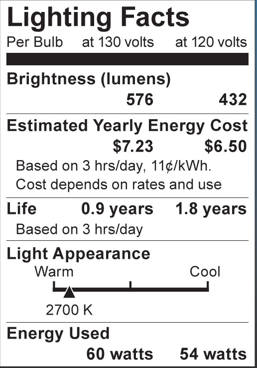 S4011 Lighting Fact Label