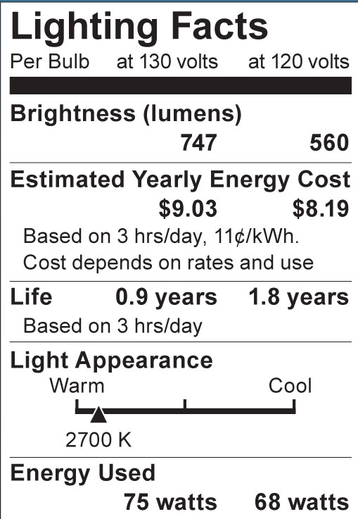 S4012 Lighting Fact Label