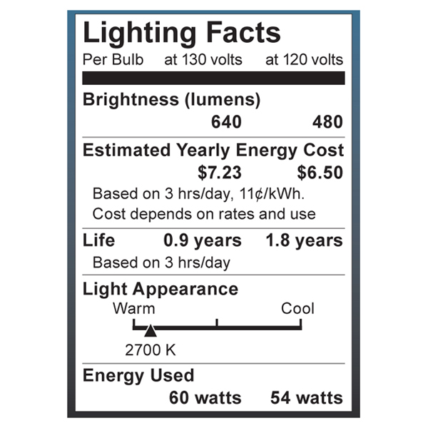 S4021 Lighting Fact Label
