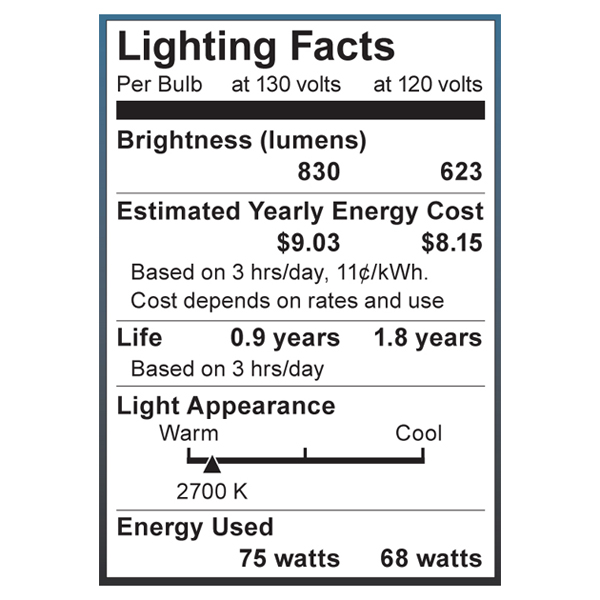 S4022 Lighting Fact Label