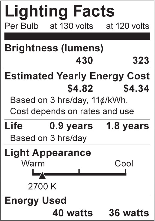S4160 Lighting Fact Label