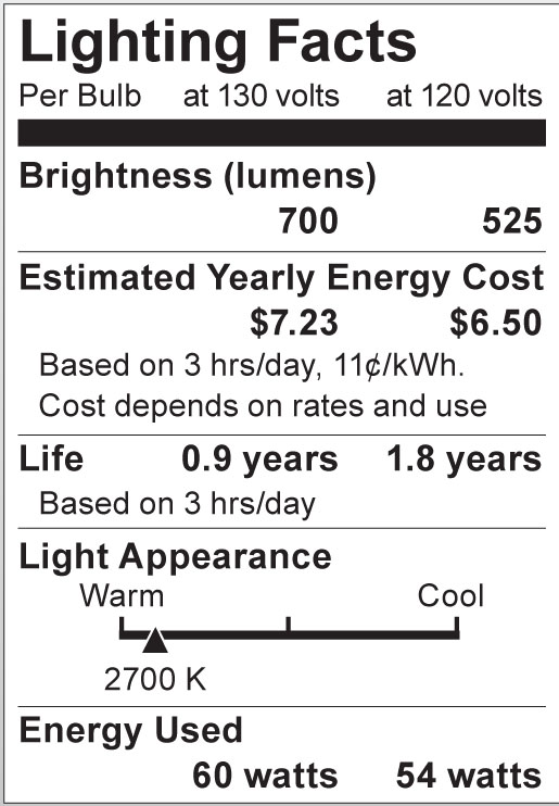 S4163 Lighting Fact Label