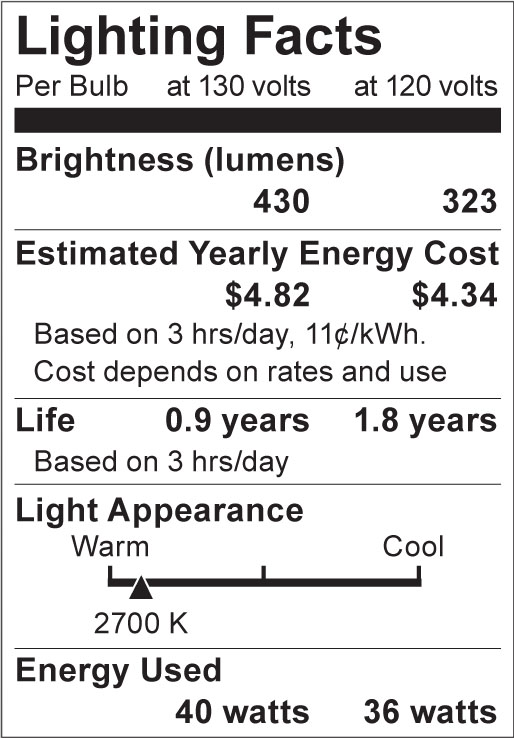 S4164 Lighting Fact Label