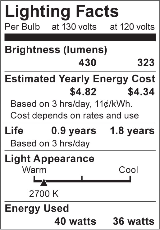 S4165 Lighting Fact Label