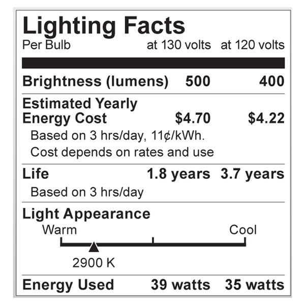 S4208 Lighting Fact Label