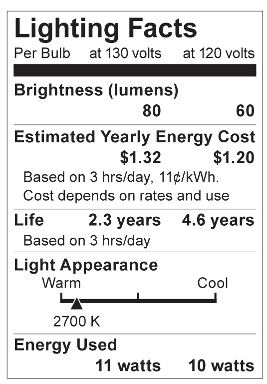 S4565 Lighting Fact Label