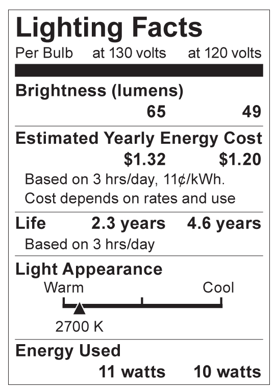 S4566 Lighting Fact Label