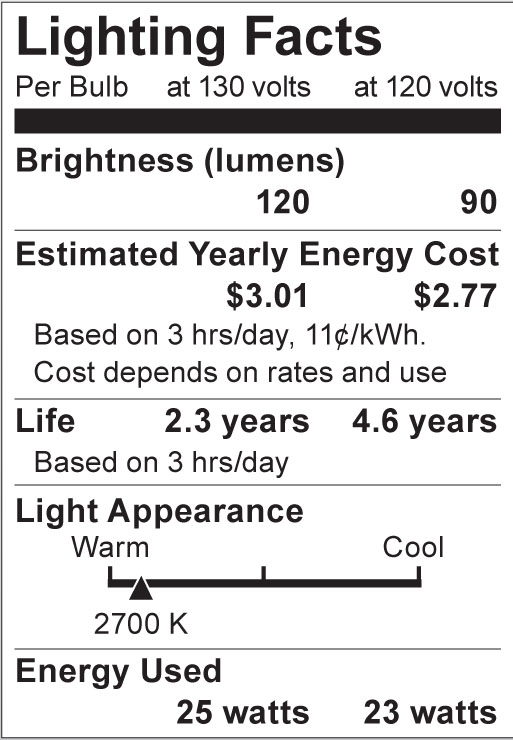 S4880 Lighting Fact Label