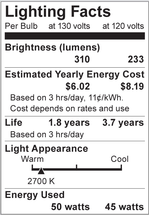S4956 Lighting Fact Label
