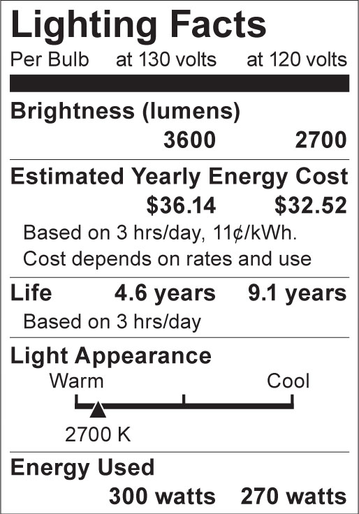 S4960 Lighting Fact Label