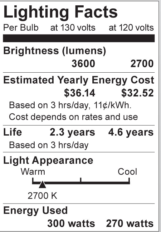 S4961 Lighting Fact Label