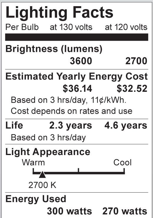 S4962 Lighting Fact Label