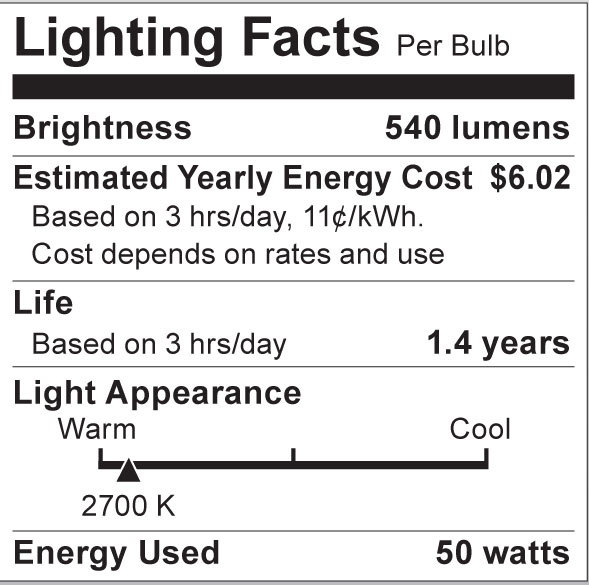 S5021 Lighting Fact Label