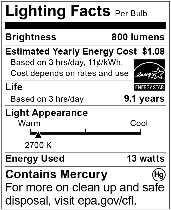 S5301 Lighting Fact Label