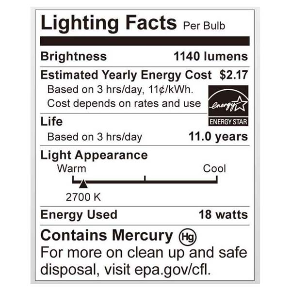 S6271 Lighting Fact Label