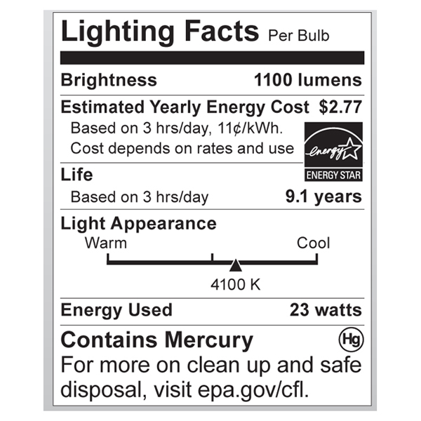 S7202 Lighting Fact Label