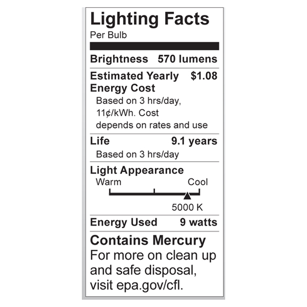 S7213 Lighting Fact Label