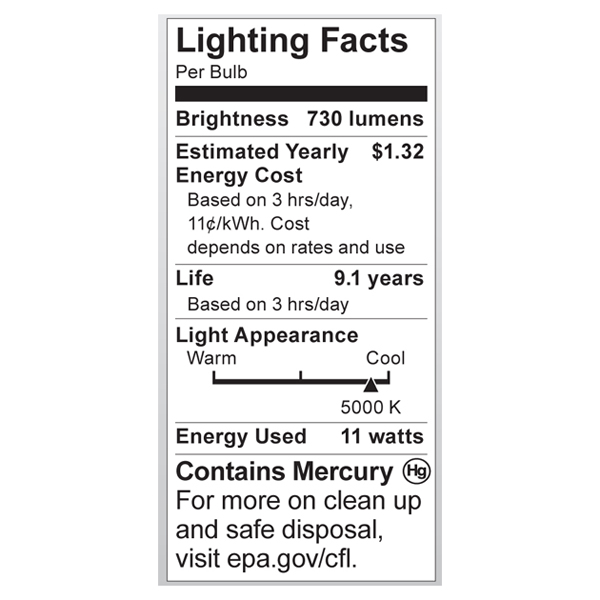 S7216 Lighting Fact Label